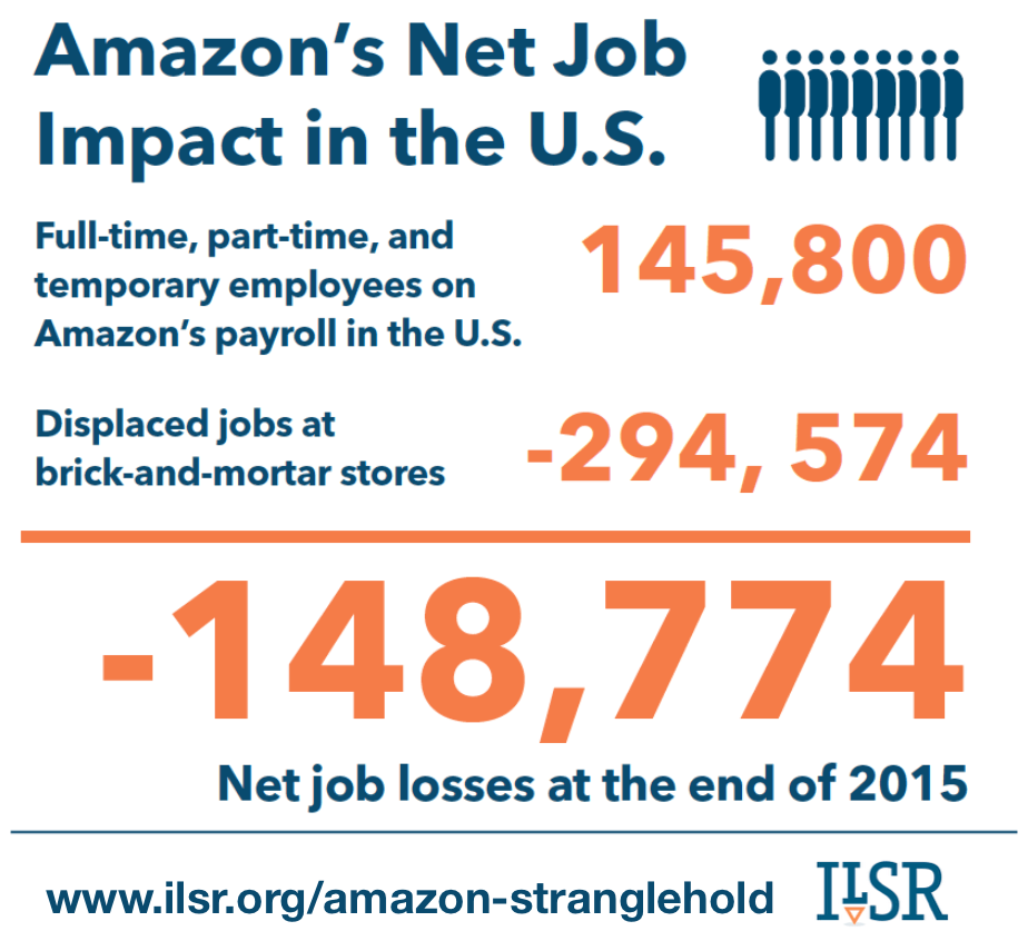 [Image: Graph-Amazon-Net-Job-Impact.png]
