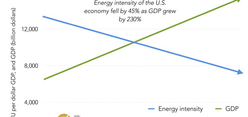 "Broadly Sharing the Benefits of ""Decarbonization"""