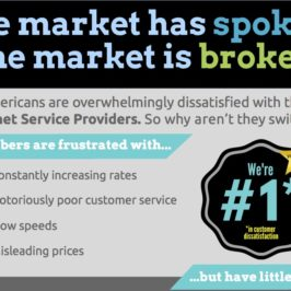 Infographic: The Market for Internet Access Is Broken