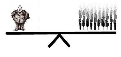 Inequality – The Public Good Index