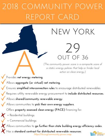 The 2018 Community Power State Scorecard - Institute for