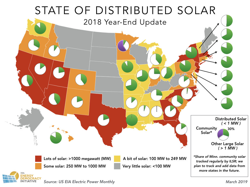 The State(s) of Distributed Solar — 2018 Update - Insute ... on us power grid map, manufacturing us map, california solar map, solar resource map, high quality us map, geothermal energy us map, biomass us map, renewable energy us map, nuclear power us map, real estate us map, lake champlain us map, ebola us map, easy us map, insurance us map, geothermal energy heat map, solar energy map, water us map, oil us map, playground us map, nrel solar map,