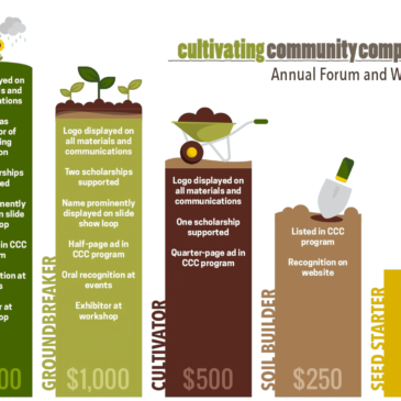 Support the 6th National Cultivating Community Composting Forum!