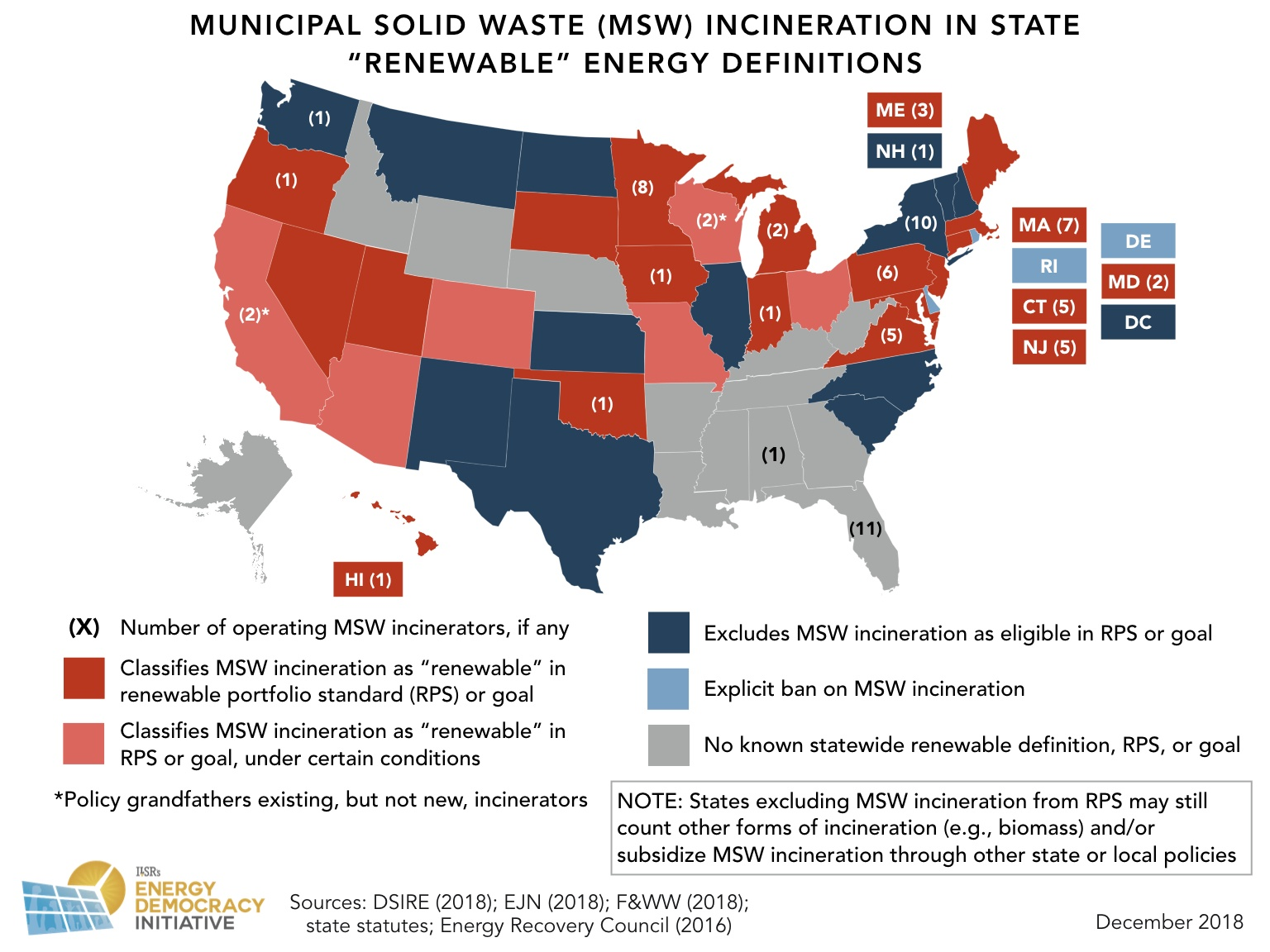 Report: Waste Incineration: A Dirty Secret in How States