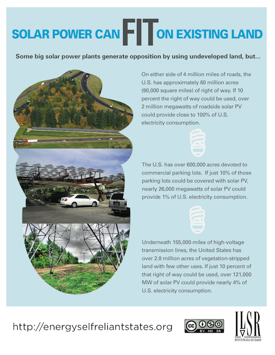 infographic-solar-land-use