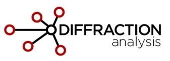 Diffraction Analysis Offers Free Webinar on FTTH, April 24th, 9 AM ET